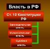 Органы власти в Вытегре